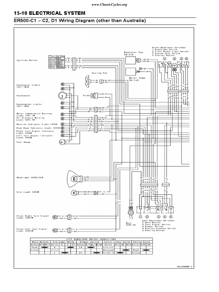 kawasaki er500 er5 er 500 electrical wiring harness diagram. Black Bedroom Furniture Sets. Home Design Ideas