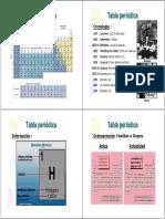 Unidad 2-3 - Tabla Periodica.pdf