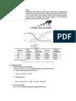 Tahapan Membuat Forest Canopy Index Dan Leaf Area Index