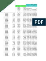 Copia de Series de Tiempo(Petróleo, Dólar, Real) Clase  11.xlsx