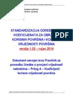 Odredivanje Koeficijenata Korisnih Vrijednosti Povrsina-rujan 2014-Ver 1 02