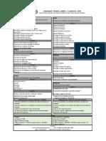 Oferta Académica - Costos y Requisitos