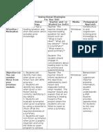 addie d2 worksheet-1  1