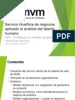 A04 Configurar Un Modelo de Gobierno Interno Del Servicio v1