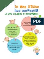 Consejos Para Niños y Padres
