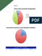 demographicsdiversity