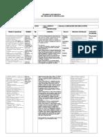 Planificaciones Mensual noviembre  2015 - Lenguaje 5° Y 6°