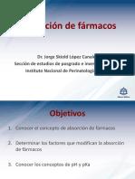 Absorcion_de_los_farmacos.pdf