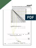 Apendice 6 Diagrama de Diseño Aashto