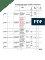 Plano Operativo 2015 Fundo_CEDCA