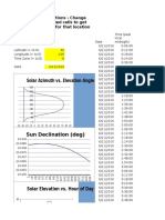 NOAA Solar Calculations Day