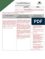 Modelo Planeación Enseñanza Para La Comprensión