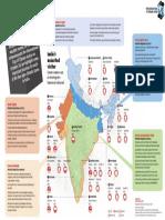 India factsheet_20151031