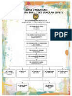 Carta Organisasi Spbt 2015
