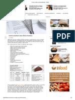 Como montar uma ficha técnica - Infood.pdf