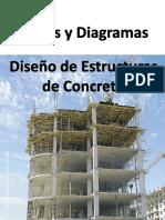 Tablas y Diagramas - Diseno de Estructuras de Concreto