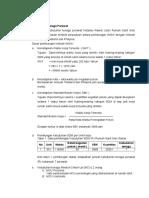 Laporan Analisa 2015 - Copy Edit 2 Dr. Aji