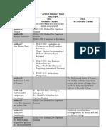 artifact summary sheet final