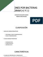 1era Clase-gram Positivos y Negativos