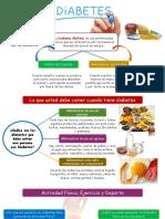 Consejos Dietarios Diabetes