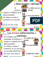 Partes de Un Oración PDF
