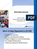 data summit  03-14-16   2
