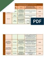 normas inconstitucionales tcp.pdf