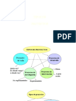Proyectos Tipos
