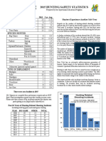 Hunting accident stats.pdf