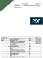 artifact e2 - acpa competency 2015-2016