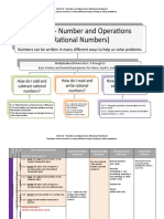 5.2 Numbers and Operations (Rational Numbers)
