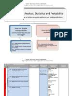 6.4 Data Analysis, Statistics, & Probability