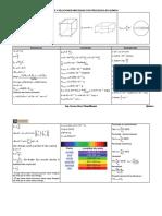 Formulario Quimica general