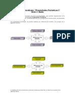 Guía de propiedades periódicas 2011 (1).docx