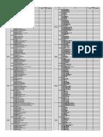 MF2004 Div 3~10, 31, 32 Kor Translation