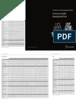 130513 Folder Tauschteilekatalog En