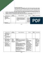 11c. SILABUS SOS-minat SMA.pdf