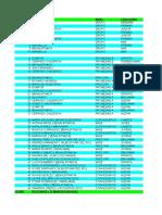 Orden de Paso Provisional Benalritmica