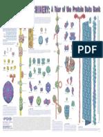 Molecular machinery poster