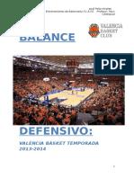 El Balance Defensivo en Baloncesto