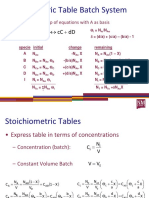 Developing and Using Stio Tables Notes