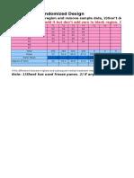 CRD RBD Factorial FRBD Design Analysis Sheet in Excel by Sangita