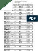 Lista de Pret Alveus Chiuvete Si Baterii - Roxy Mob - Accesorii Mobila - Ian 2016