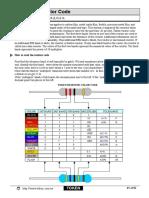 Resisistor Color Code
