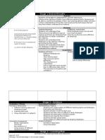 health- unit plan- studying
