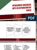 Representaciones Sociales Del Habitante en Situacion de Calle