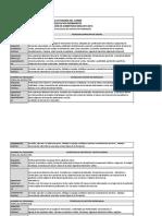 Requisitos Para Ofertar Docentes Sena