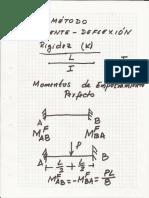 GUIA - Metodo Pendiente Deflexion - Ejercicio