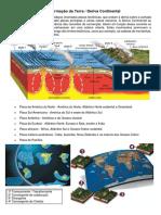 Transformação Da Terra Deriva Continental