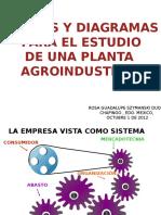 Planos y Diagramas Para El Estudio de Plantas Agroindustriales
